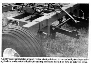 Farm Show Guidance Caddy For 3 Pt Equipment