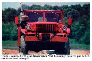 M Dodge Truck Wiring Harness Kits on