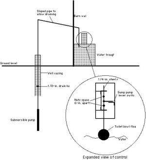 septic tank electrical wiring septic image wiring septic pump wiring diagram wiring diagram and hernes on septic tank electrical wiring