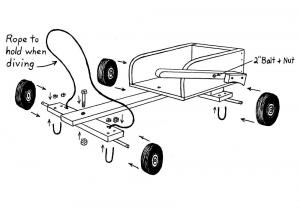 How To Build A Kid's Push Cart